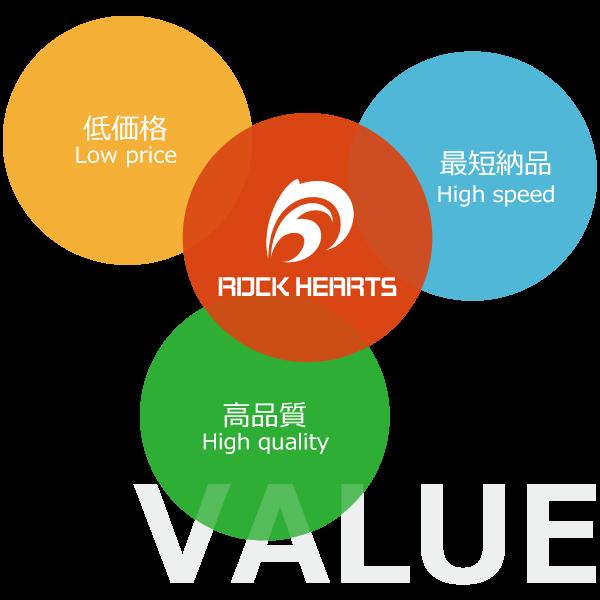 低価格 高品質 最短納品